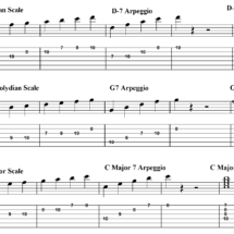 Jazz Guitar Scales – The Important Listing