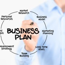 Club Business Plans For Entrepreneurs